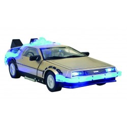 Back to the Future Model...